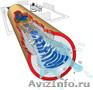 Хлорирование и дезинфекция систем водоснабжения